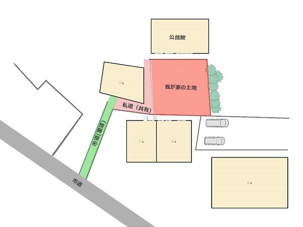 土地と私道の関係図