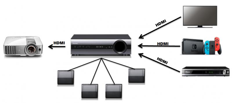 パイオニアのホームシアター5.1chスピーカー(HTP-S363)レビュー