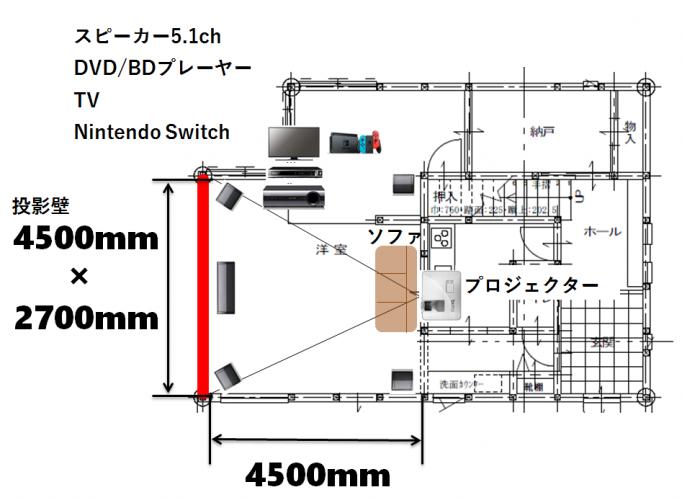 パイオニアのホームシアター5.1chスピーカー(HTP-S363)構成図