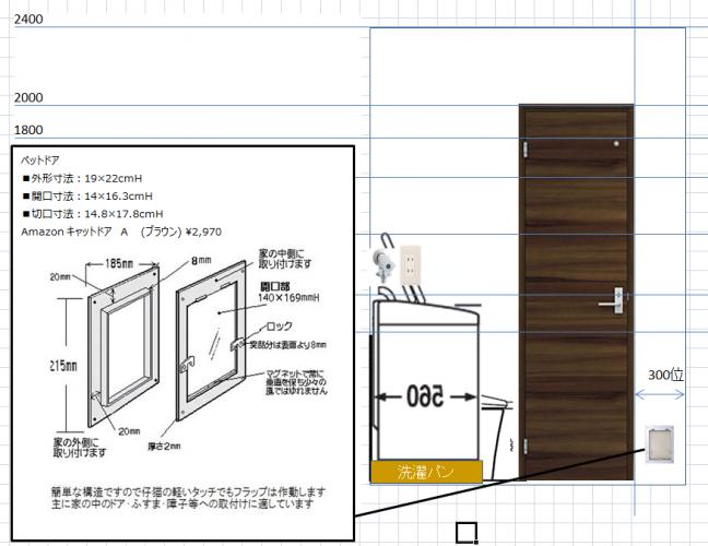 新築キャットドア施工設計図