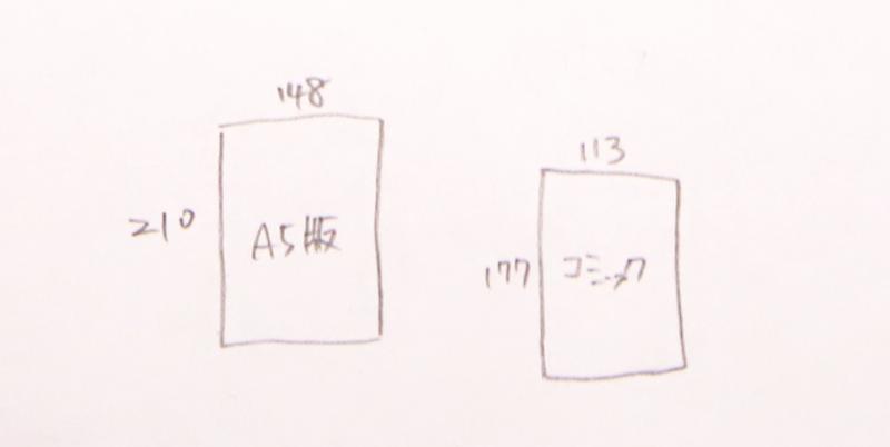 本棚DIY 本のサイズを計測